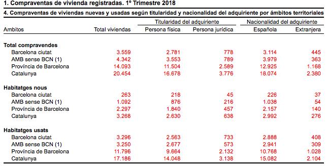 ente barcelone 2018 étrangers résidents